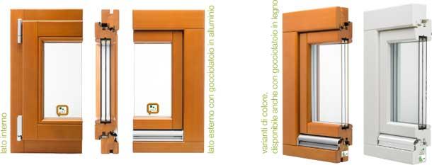 Vetri 2f serramenti in legno - Vetri antiriflesso per finestre ...